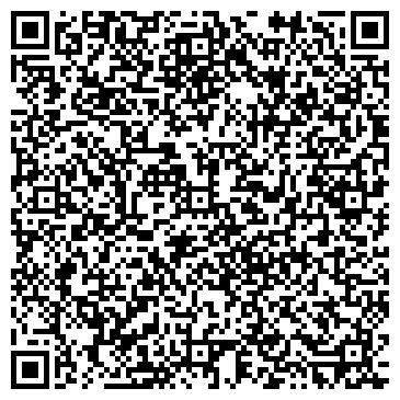 QR-код с контактной информацией организации РОССИЙСКАЯ ФЕДЕРАЦИЯ БАСКЕТБОЛА