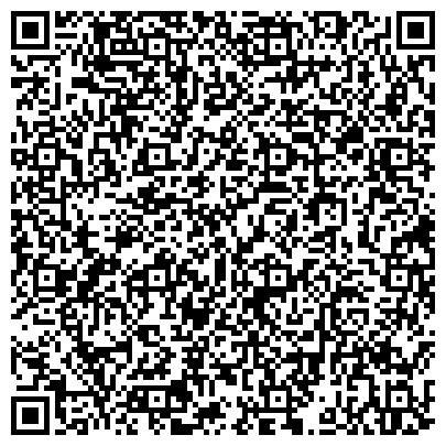 QR-код с контактной информацией организации ФЕДЕРАЦИЯ ЛЫЖНЫХ ГОНОК РОССИИ