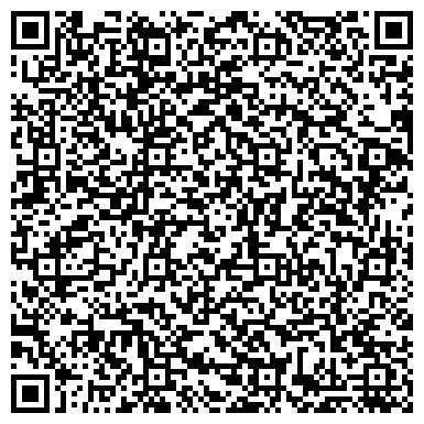 QR-код с контактной информацией организации ФЕДЕРАЦИЯ ТАНЦЕВАЛЬНОГО СПОРТА РОССИИ