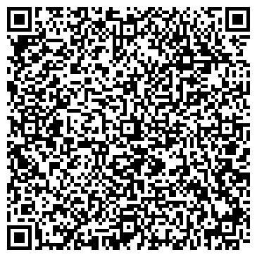 QR-код с контактной информацией организации ИП Шинковкин Юрий Владимирович Santeh-snab