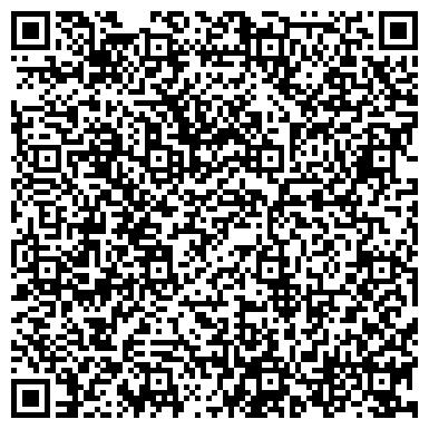 QR-код с контактной информацией организации НОУ Московский финансово-промышленный университет СИНЕРГИЯ