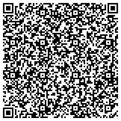 QR-код с контактной информацией организации ООО Академия веселых наук им. Знайки
