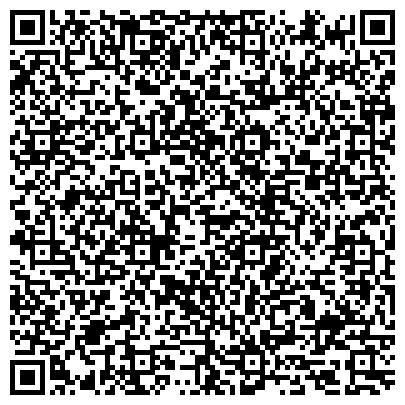 QR-код с контактной информацией организации ООО Сроители и отделочники. Бишкек. 0707312505