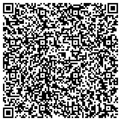 QR-код с контактной информацией организации Бригада строителей и отделочников. Бишкек.0707312505