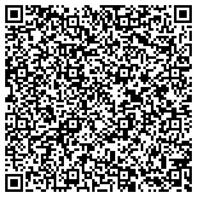 QR-код с контактной информацией организации ООО Евроремонт квартир. 0706 61 6868