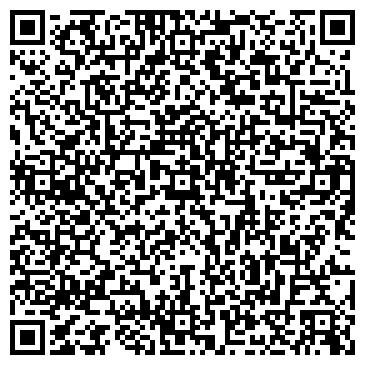 QR-код с контактной информацией организации ИП АГЕНТСТВО ПУТЕШЕСТВИЙ