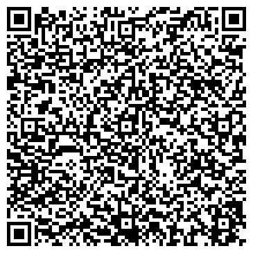 QR-код с контактной информацией организации ООО Физико-химическое измерение