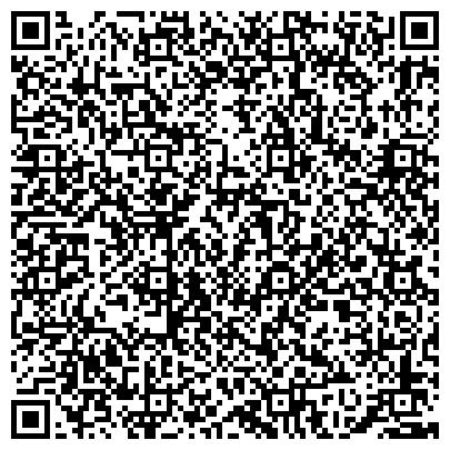 QR-код с контактной информацией организации Аварийное открытие вскрытие дверей, замков Днепропетровск, ООО