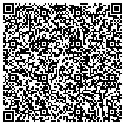 QR-код с контактной информацией организации ООО Ветеринарная клиника  Добробут тварин