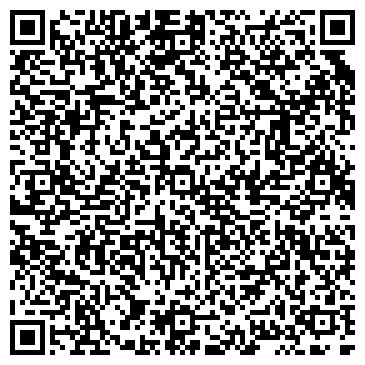 QR-код с контактной информацией организации ИП Паночин В.М.