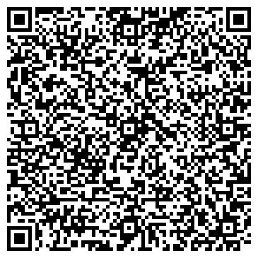 QR-код с контактной информацией организации Строим печи, ИП