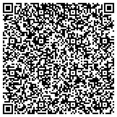 QR-код с контактной информацией организации ГК Кухонные Инновационные Технологии