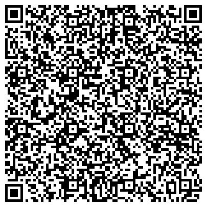 QR-код с контактной информацией организации ИП Сантехника Сити ( SantehnikCity )