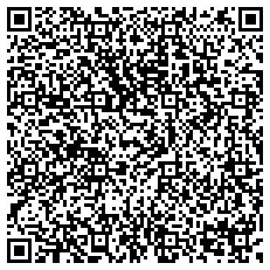 QR-код с контактной информацией организации ООО Независимая оценочная экспертиза