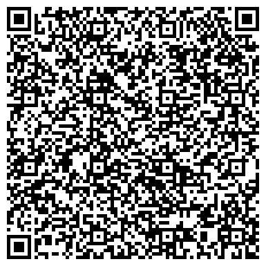 """QR-код с контактной информацией организации ИП Бизнес-центр """"Строим дом"""" ИП Печеницын М.Е."""