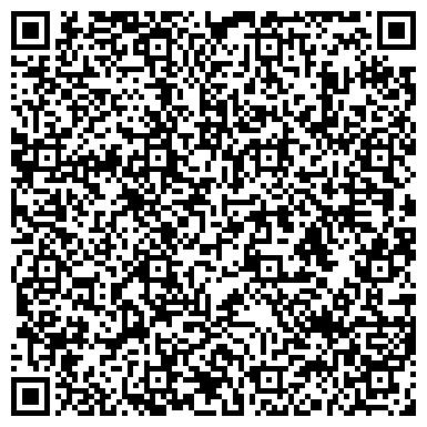 QR-код с контактной информацией организации LTD КомПом - Компьютерная помощь в Киеве