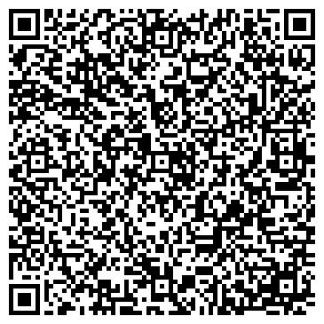 QR-код с контактной информацией организации EuroTurbo Mebel