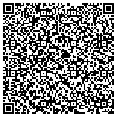 QR-код с контактной информацией организации Бригада Отделочников.0703123992 0551275758