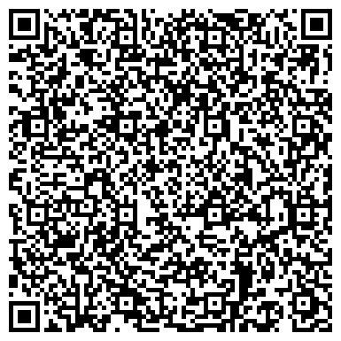 QR-код с контактной информацией организации СПД Свадебный Сайт Грация