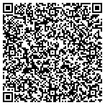 QR-код с контактной информацией организации Шкода партс - автозапчасти