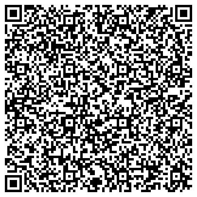 """QR-код с контактной информацией организации ИП Магазин """"Сантехника. Инструменты. Электрика Стройматериалы"""""""
