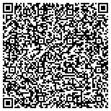 QR-код с контактной информацией организации Бригада Отделочников.0703123992 0706 616868
