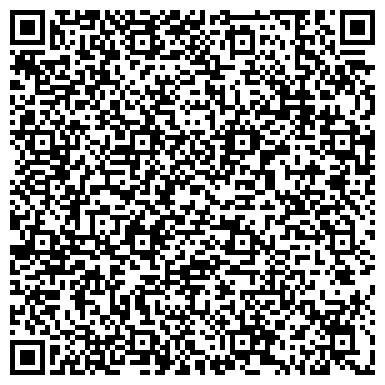 QR-код с контактной информацией организации Сантехник на вызов. 0703123992 0706 616868