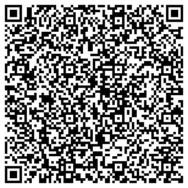 QR-код с контактной информацией организации Дымоходы,дымари,трубы,печи, ООО