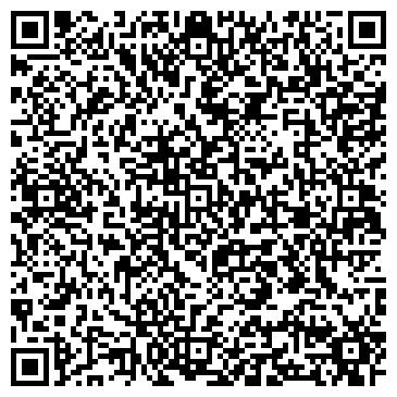 """QR-код с контактной информацией организации ЗАО """"Энергопрогресс"""""""