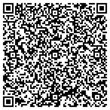 QR-код с контактной информацией организации ИП Кущ Василий Валерьевич