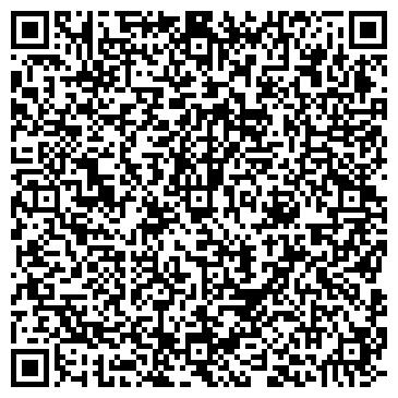 QR-код с контактной информацией организации ИП Зубков В.И. Визит-Авто