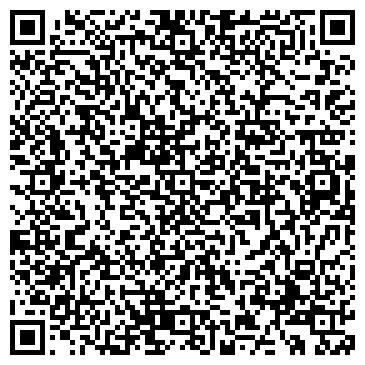 QR-код с контактной информацией организации НКО (НО) Кинологический Клуб