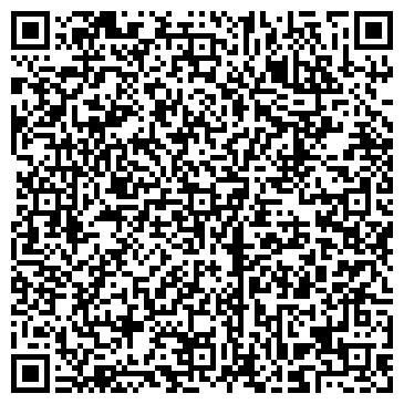 QR-код с контактной информацией организации ИП SERVICE PLUS