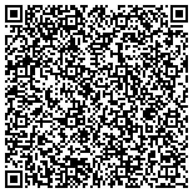 QR-код с контактной информацией организации ООО Швейная фурнитура оптом от компании GNV