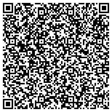 QR-код с контактной информацией организации ИП Свадебные и другие мероприятия