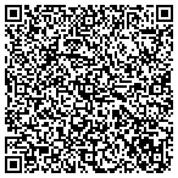 QR-код с контактной информацией организации ИП Ратчин С.Н. Пластиковые окна