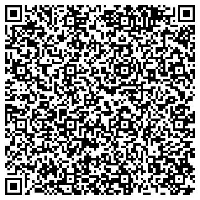 QR-код с контактной информацией организации Российско-Сингапурский Бизнес Союз
