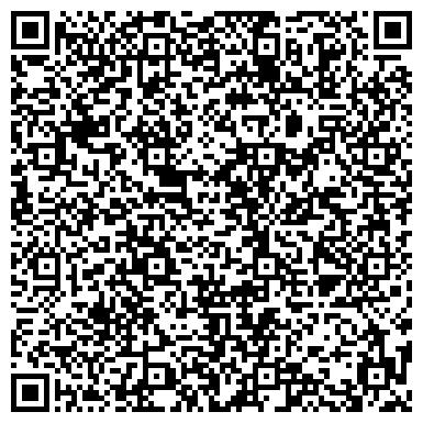 QR-код с контактной информацией организации ИП Медведев Павел Александрович