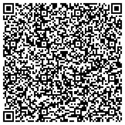 QR-код с контактной информацией организации ИП Юридическое агентство «ЕКБ-ПРОФИ»