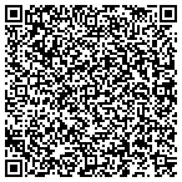 QR-код с контактной информацией организации ИП SMM Business Group