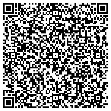 QR-код с контактной информацией организации ООО МИТ - экология кормления