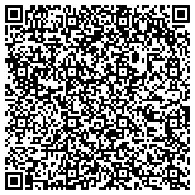 QR-код с контактной информацией организации ИП Воронько Александр Сергеевич