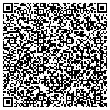 QR-код с контактной информацией организации ИП Разработка web сайтов в Оше и Бишкеке