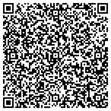 QR-код с контактной информацией организации Промметаллсистемы, ООО