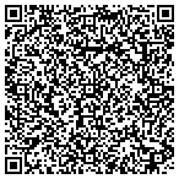 QR-код с контактной информацией организации ИП Мелочи успеха