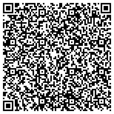 """QR-код с контактной информацией организации ООО """"Невская Стекольная Компания"""""""