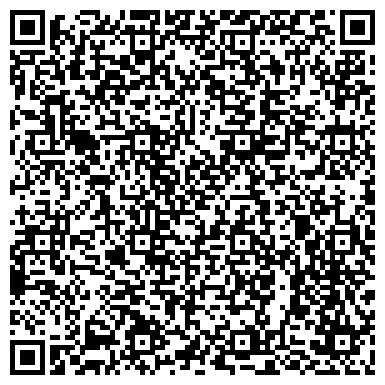 """QR-код с контактной информацией организации НОУ """"Институт Современного НЛП"""""""