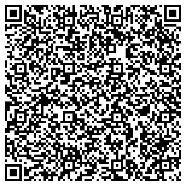 QR-код с контактной информацией организации Диденкул Наталья Васильевна