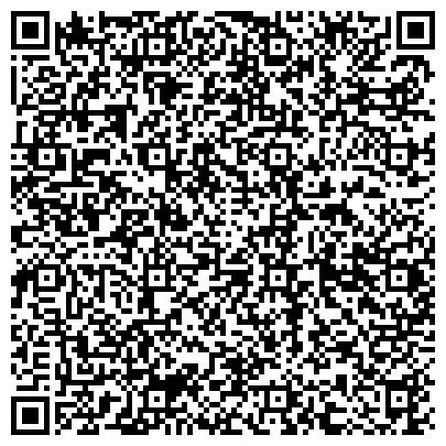 QR-код с контактной информацией организации ИП Интернет-магазин SantehClimat