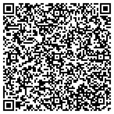 QR-код с контактной информацией организации ИП Агентство контекстной рекламы Multimarketing